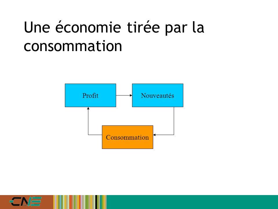 Une économie tirée par la consommation Profit Consommation Nouveautés