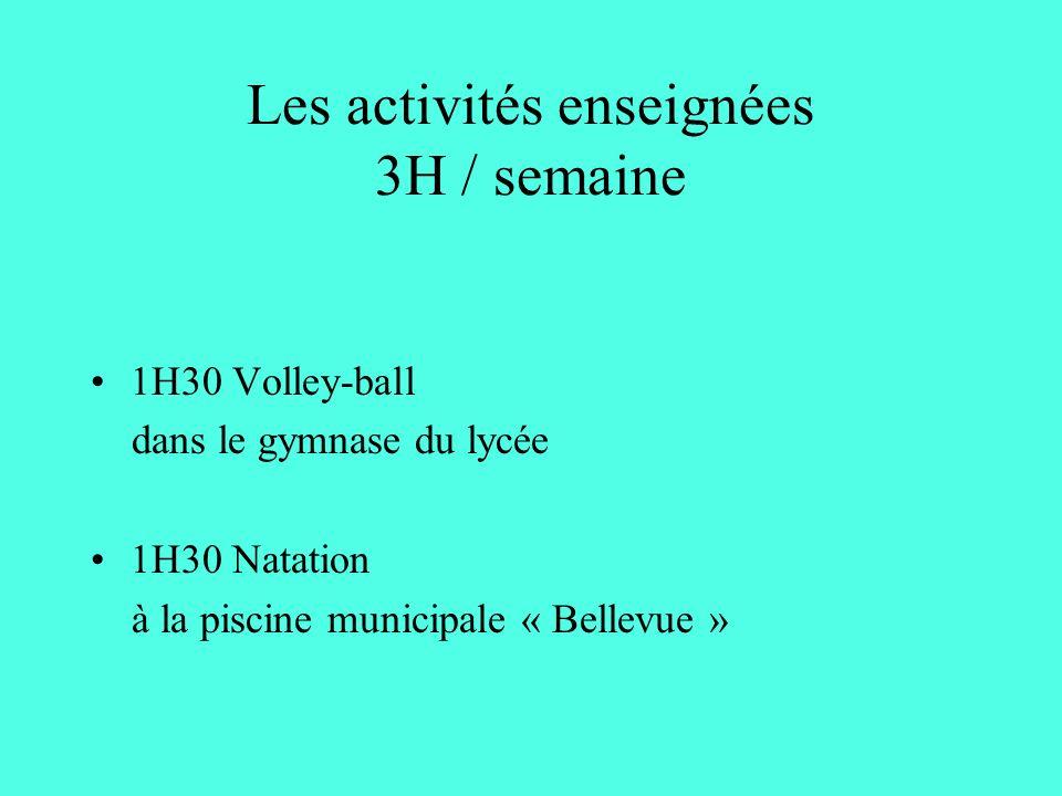 Les activités enseignées 3H / semaine 1H30 Volley-ball dans le gymnase du lycée 1H30 Natation à la piscine municipale « Bellevue »