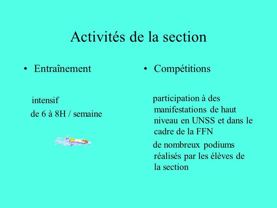 Activités de la section Entraînement intensif de 6 à 8H / semaine Compétitions participation à des manifestations de haut niveau en UNSS et dans le cadre de la FFN de nombreux podiums réalisés par les élèves de la section