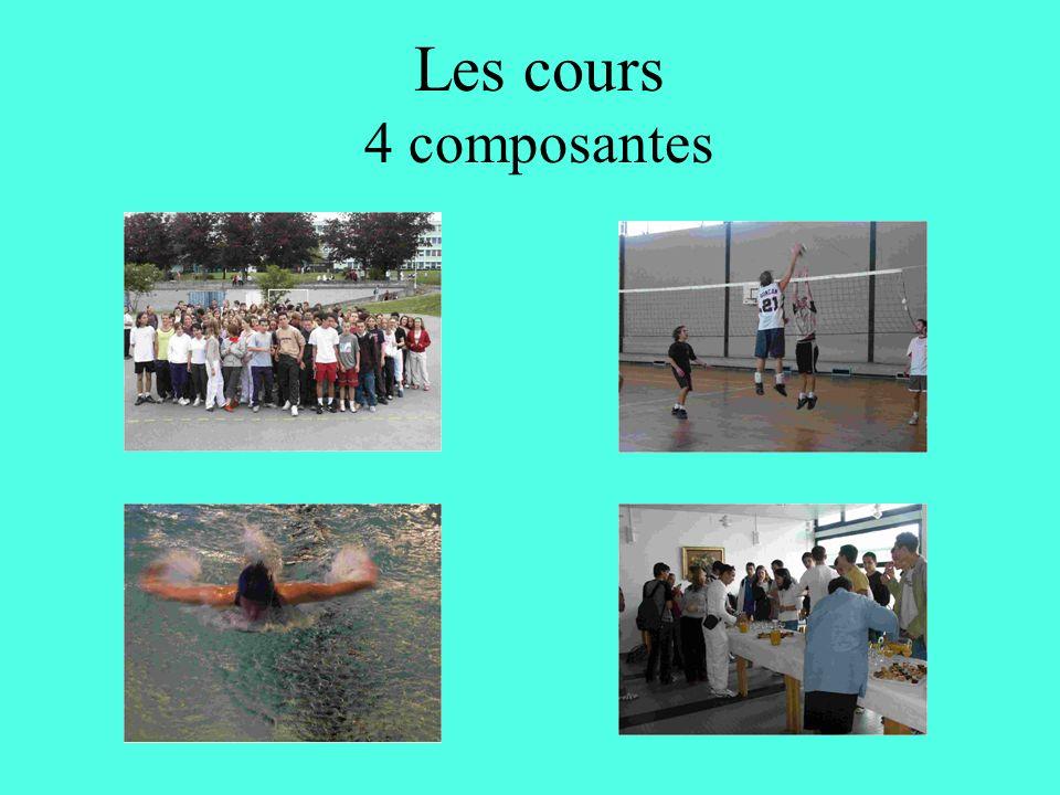 Les cours 4 composantes