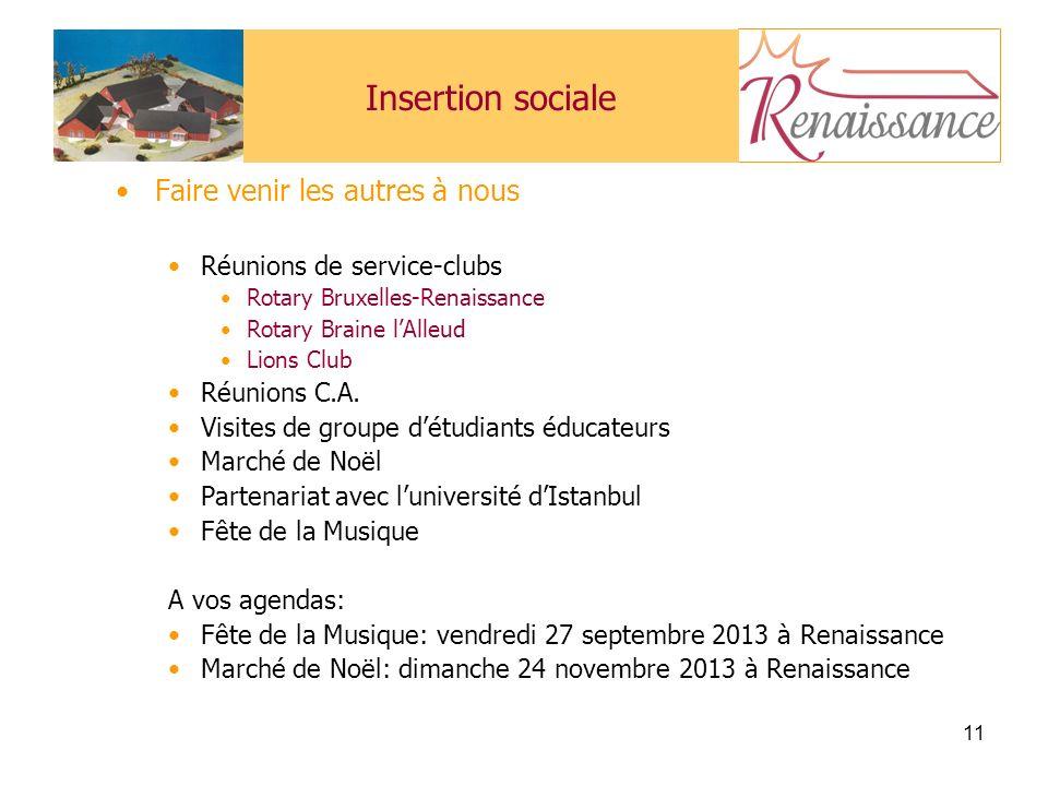 11 Insertion sociale Faire venir les autres à nous Réunions de service-clubs Rotary Bruxelles-Renaissance Rotary Braine lAlleud Lions Club Réunions C.A.