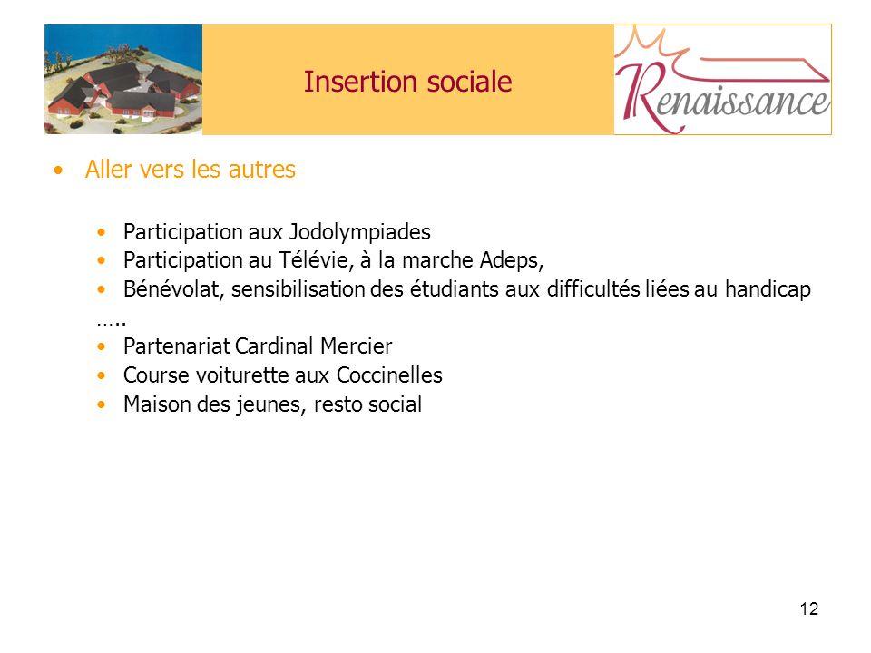 12 Insertion sociale Aller vers les autres Participation aux Jodolympiades Participation au Télévie, à la marche Adeps, Bénévolat, sensibilisation des étudiants aux difficultés liées au handicap …..