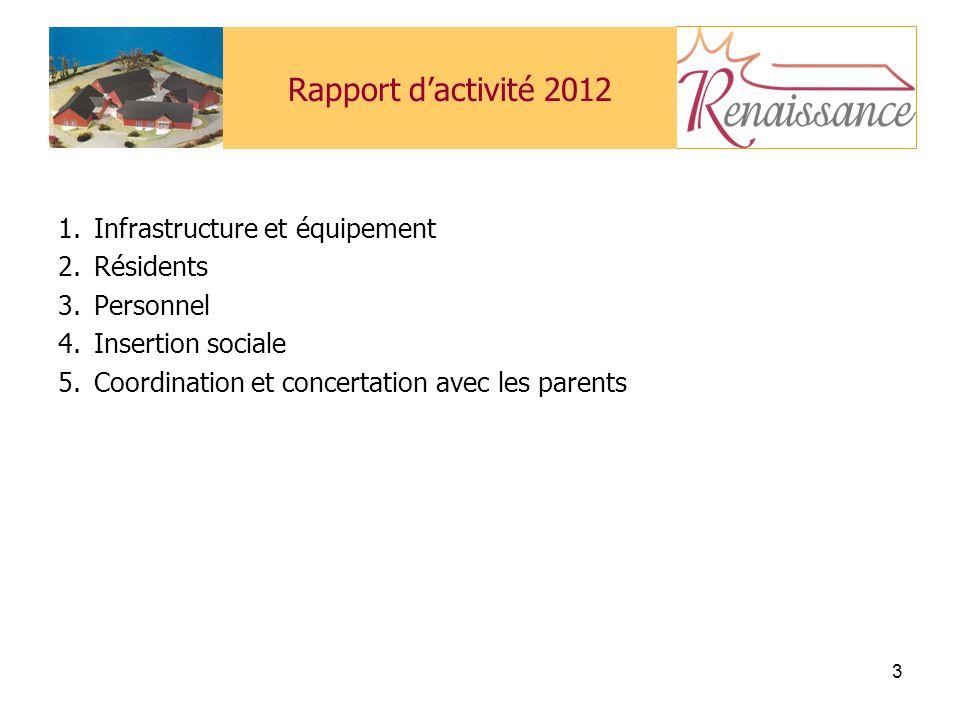 3 Rapport dactivité 2012 1.Infrastructure et équipement 2.Résidents 3.Personnel 4.Insertion sociale 5.Coordination et concertation avec les parents