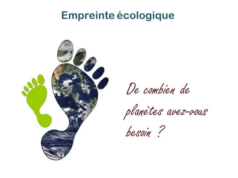 Empreinte écologique De combien de planètes avez-vous besoin ?