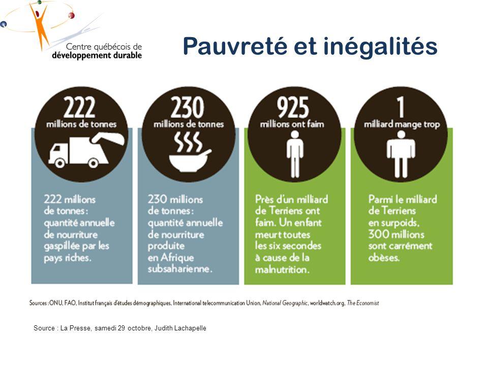 Source : La Presse, samedi 29 octobre, Judith Lachapelle Pauvreté et inégalités