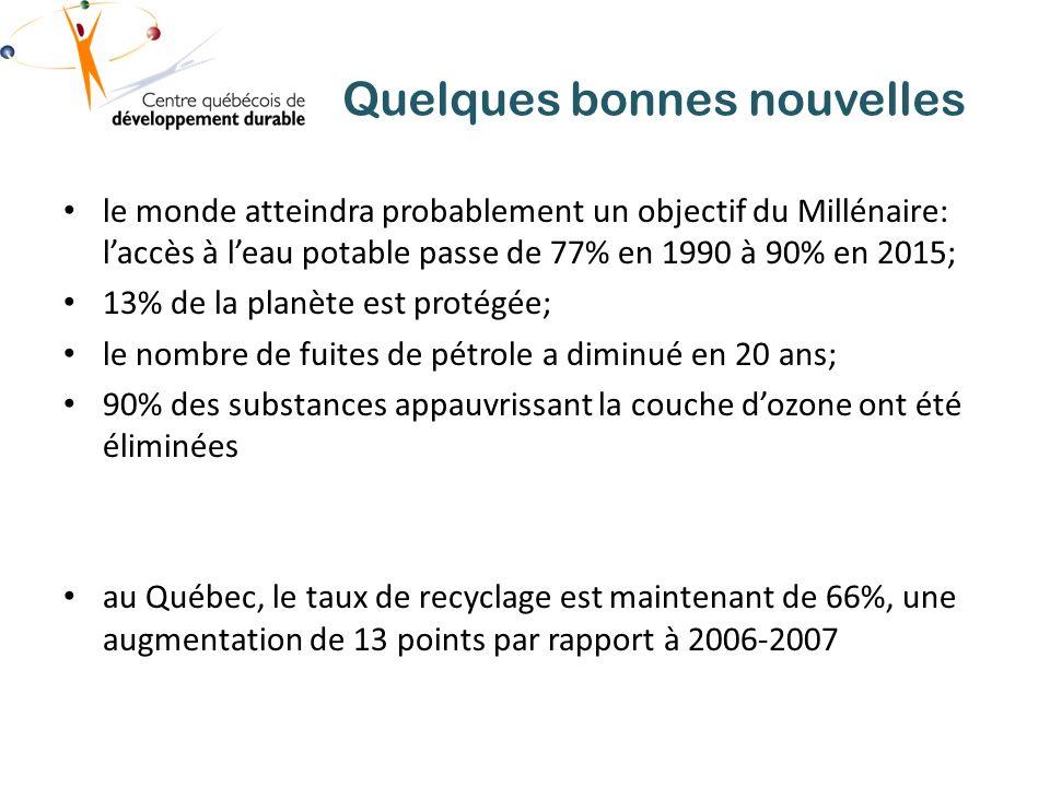 Quelques bonnes nouvelles le monde atteindra probablement un objectif du Millénaire: laccès à leau potable passe de 77% en 1990 à 90% en 2015; 13% de la planète est protégée; le nombre de fuites de pétrole a diminué en 20 ans; 90% des substances appauvrissant la couche dozone ont été éliminées au Québec, le taux de recyclage est maintenant de 66%, une augmentation de 13 points par rapport à 2006-2007