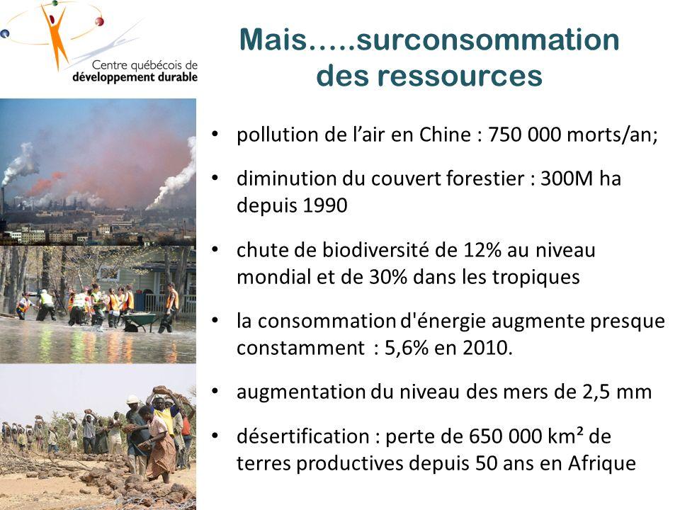 Mais…..surconsommation des ressources pollution de lair en Chine : 750 000 morts/an; diminution du couvert forestier : 300M ha depuis 1990 chute de biodiversité de 12% au niveau mondial et de 30% dans les tropiques la consommation d énergie augmente presque constamment : 5,6% en 2010.