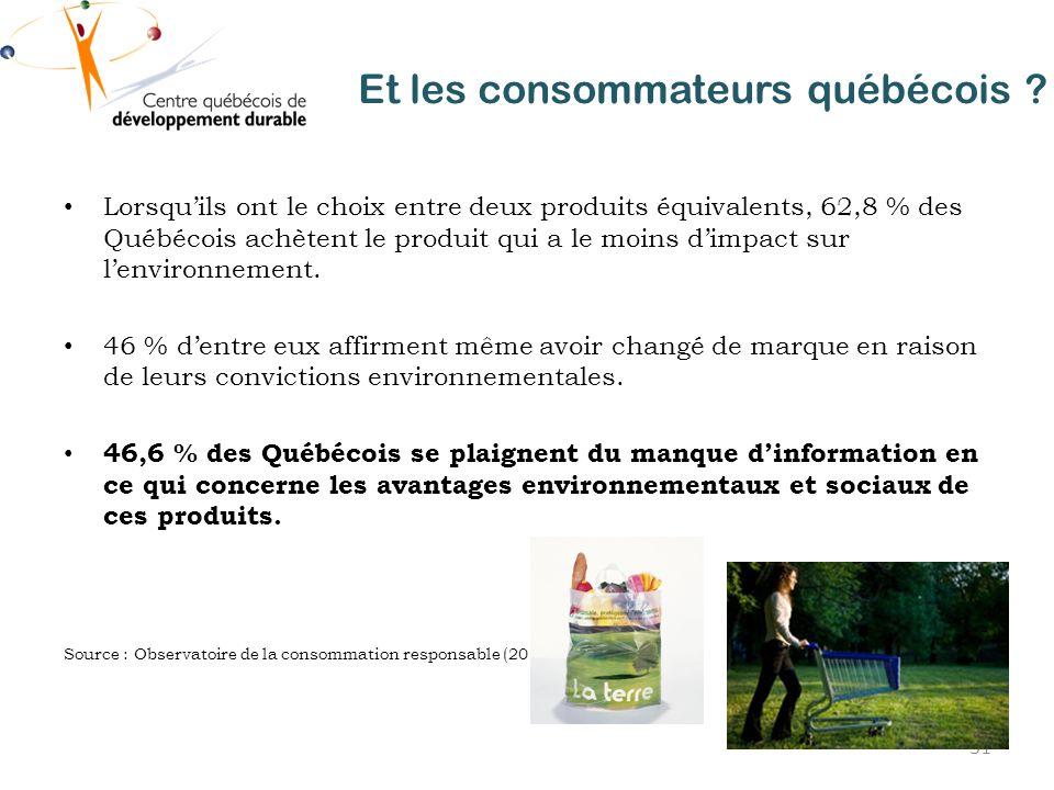 Lorsquils ont le choix entre deux produits équivalents, 62,8 % des Québécois achètent le produit qui a le moins dimpact sur lenvironnement.