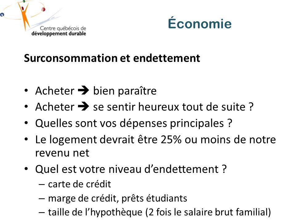 Économie Surconsommation et endettement Acheter bien paraître Acheter se sentir heureux tout de suite .