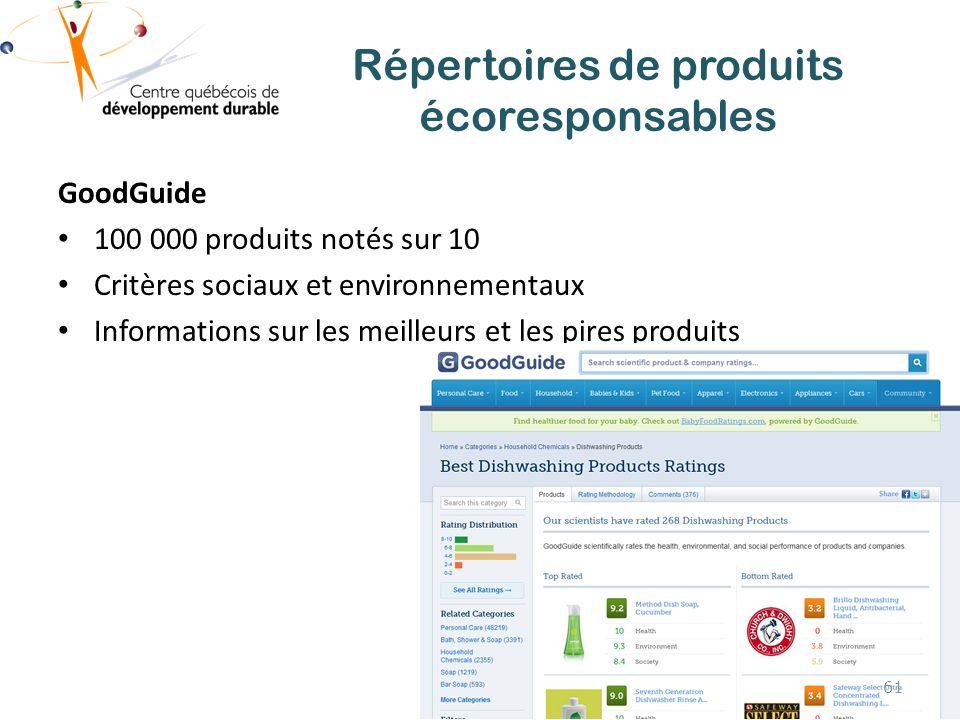 Répertoires de produits écoresponsables GoodGuide 100 000 produits notés sur 10 Critères sociaux et environnementaux Informations sur les meilleurs et les pires produits 61