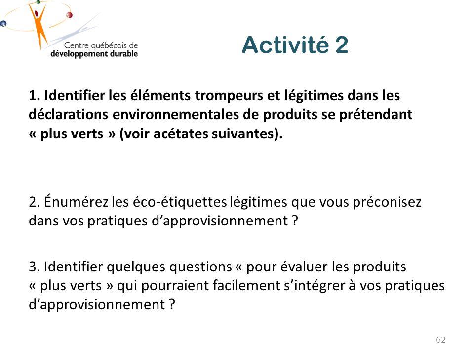Activité 2 1.