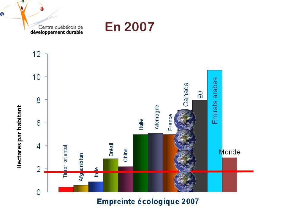 Aujourdhui 1.Le développement durable 2.Nos grands enjeux 3.Quel est votre rôle .