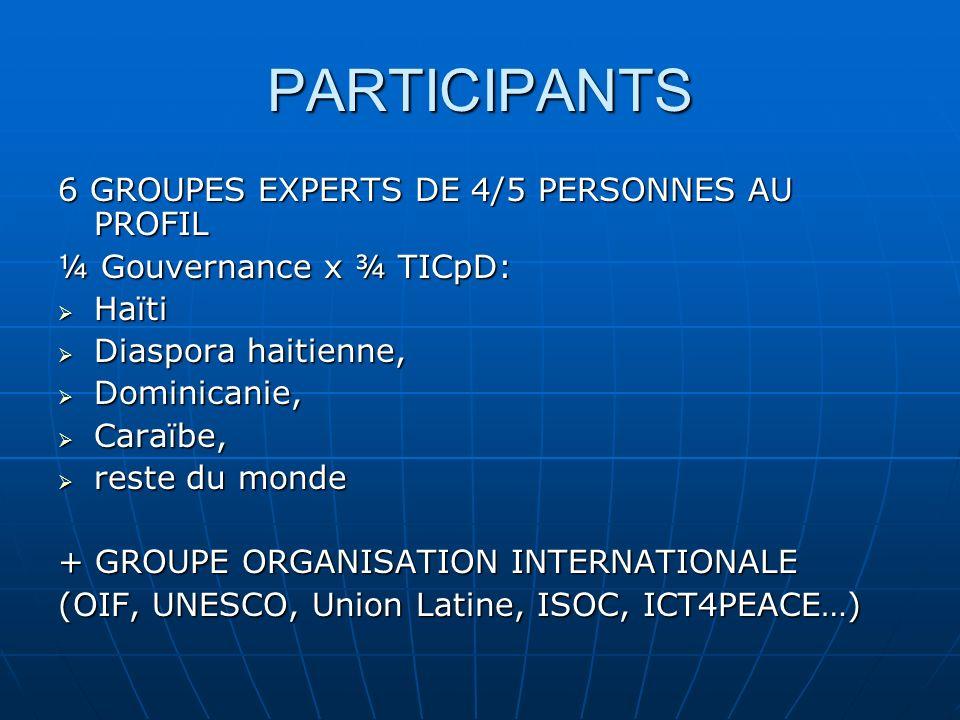 PARTICIPANTS 6 GROUPES EXPERTS DE 4/5 PERSONNES AU PROFIL ¼ Gouvernance x ¾ TICpD: Haïti Haïti Diaspora haitienne, Diaspora haitienne, Dominicanie, Dominicanie, Caraïbe, Caraïbe, reste du monde reste du monde + GROUPE ORGANISATION INTERNATIONALE (OIF, UNESCO, Union Latine, ISOC, ICT4PEACE…)
