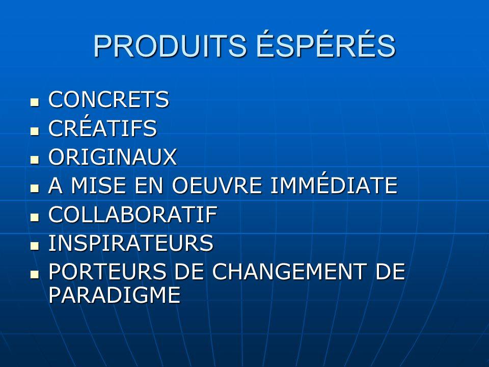 PRODUITS ÉSPÉRÉS CONCRETS CONCRETS CRÉATIFS CRÉATIFS ORIGINAUX ORIGINAUX A MISE EN OEUVRE IMMÉDIATE A MISE EN OEUVRE IMMÉDIATE COLLABORATIF COLLABORATIF INSPIRATEURS INSPIRATEURS PORTEURS DE CHANGEMENT DE PARADIGME PORTEURS DE CHANGEMENT DE PARADIGME