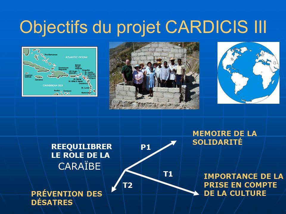Objectifs du projet CARDICIS III CARAÏBE REEQUILIBRER LE ROLE DE LA MEMOIRE DE LA SOLIDARITÉ IMPORTANCE DE LA PRISE EN COMPTE DE LA CULTURE PRÉVENTION DES DÉSATRES P1 T1 T2