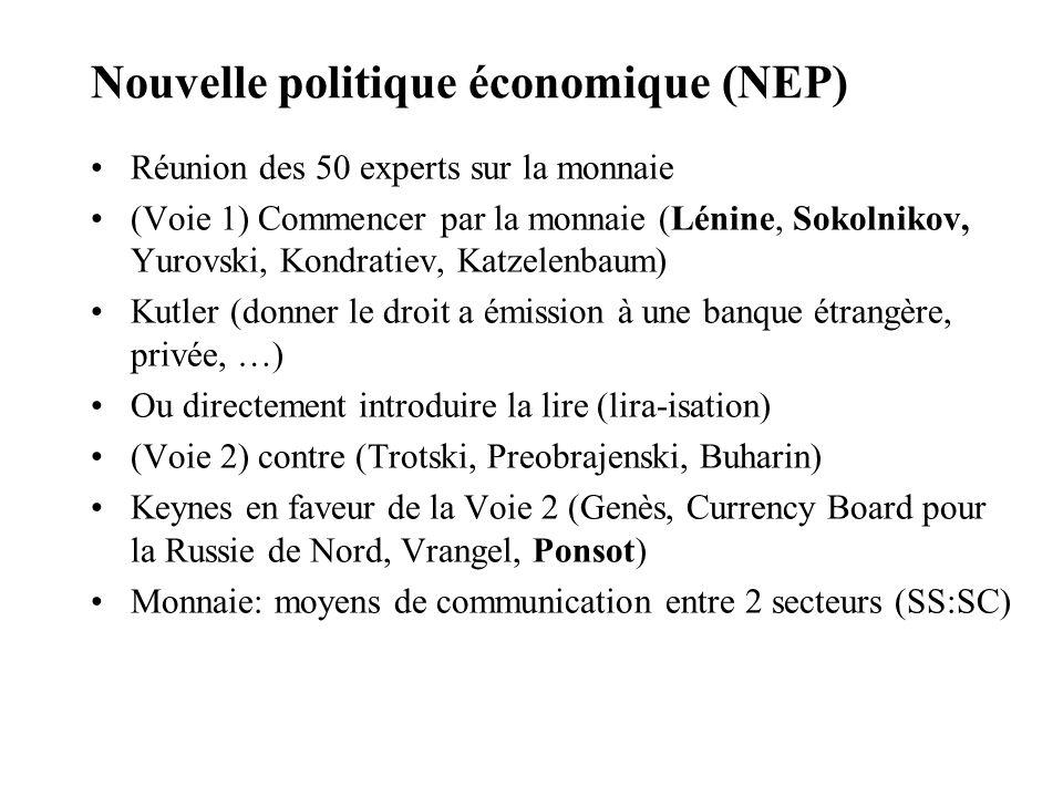 Nouvelle politique économique (NEP) Réunion des 50 experts sur la monnaie (Voie 1) Commencer par la monnaie (Lénine, Sokolnikov, Yurovski, Kondratiev,