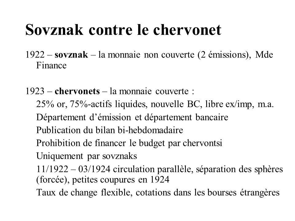 Sovznak contre le chervonet 1922 – sovznak – la monnaie non couverte (2 émissions), Mde Finance 1923 – chervonets – la monnaie couverte : 25% or, 75%-
