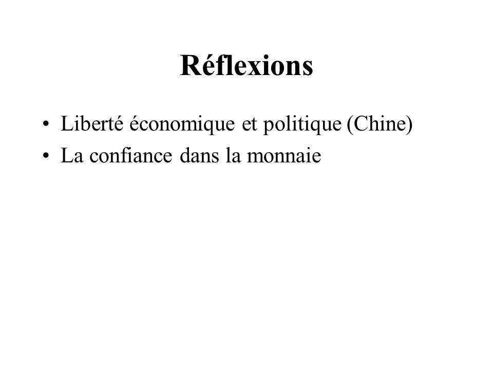 Réflexions Liberté économique et politique (Chine) La confiance dans la monnaie