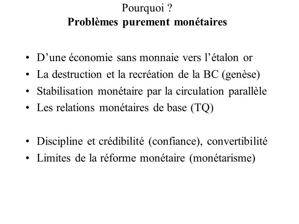 Pourquoi ? Problèmes purement monétaires Dune économie sans monnaie vers létalon or La destruction et la recréation de la BC (genèse) Stabilisation mo