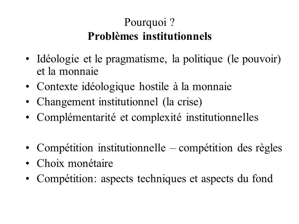 Pourquoi ? Problèmes institutionnels Idéologie et le pragmatisme, la politique (le pouvoir) et la monnaie Contexte idéologique hostile à la monnaie Ch