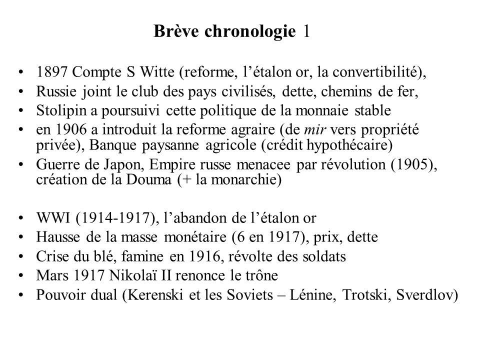 Brève chronologie 1 1897 Compte S Witte (reforme, létalon or, la convertibilité), Russie joint le club des pays civilisés, dette, chemins de fer, Stol