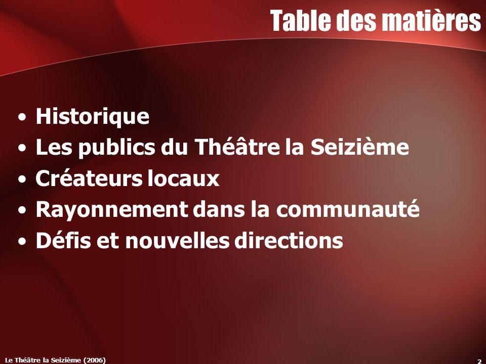 Le Théâtre la Seizième (2006) 2 Table des matières Historique Les publics du Théâtre la Seizième Créateurs locaux Rayonnement dans la communauté Défis et nouvelles directions
