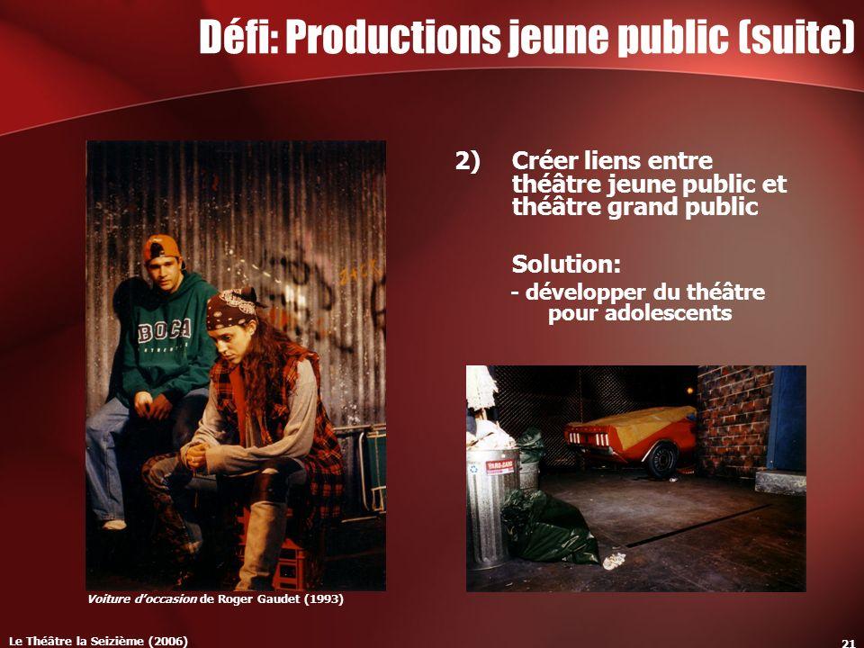 Le Théâtre la Seizième (2006) 21 Défi: Productions jeune public (suite) 2)Créer liens entre théâtre jeune public et théâtre grand public Solution: - développer du théâtre pour adolescents Voiture doccasion de Roger Gaudet (1993)