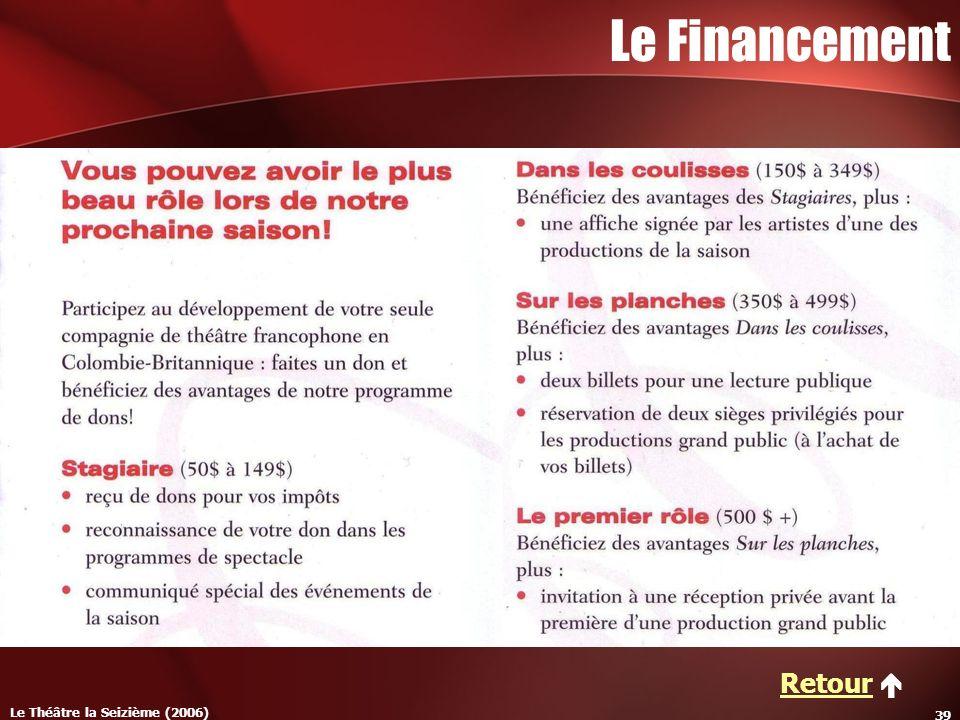 Le Théâtre la Seizième (2006) 39 Le Financement Retour