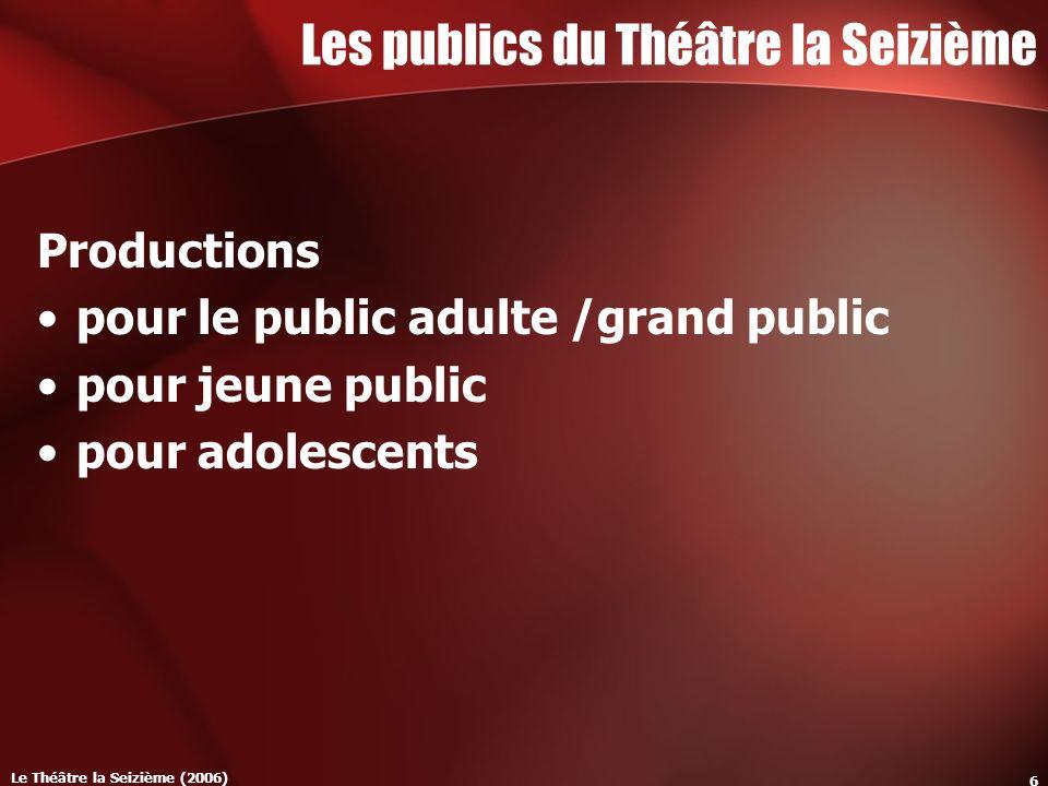 Le Théâtre la Seizième (2006) 6 Les publics du Théâtre la Seizième Productions pour le public adulte /grand public pour jeune public pour adolescents