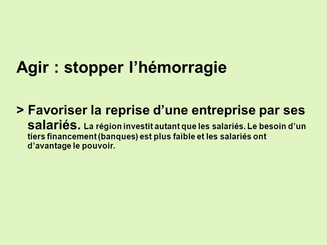 Agir : stopper lhémorragie > Favoriser la reprise dune entreprise par ses salariés.