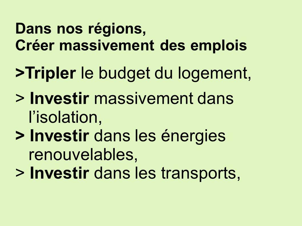 Dans nos régions, Créer massivement des emplois >Tripler le budget du logement, > Investir massivement dans lisolation, > Investir dans les énergies renouvelables, > Investir dans les transports,