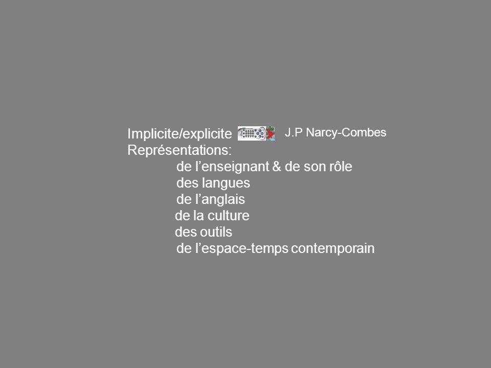 Implicite/explicite Représentations: de lenseignant & de son rôle des langues de langlais de la culture des outils de lespace-temps contemporain J.P N