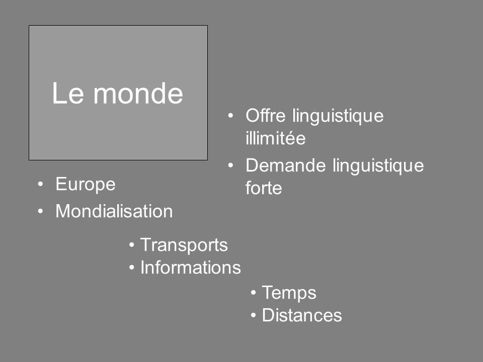 Le monde Europe Mondialisation Offre linguistique illimitée Demande linguistique forte Transports Informations Temps Distances