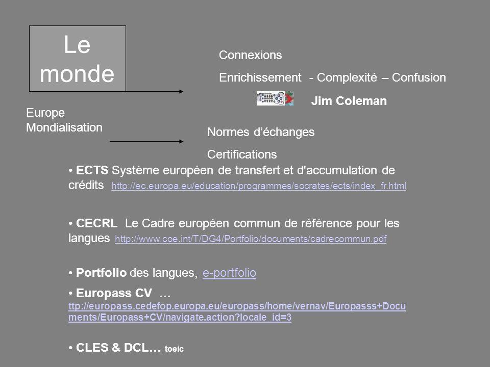 Le monde Europe Mondialisation Connexions Enrichissement - Complexité – Confusion Normes déchanges Certifications ECTS Système européen de transfert e