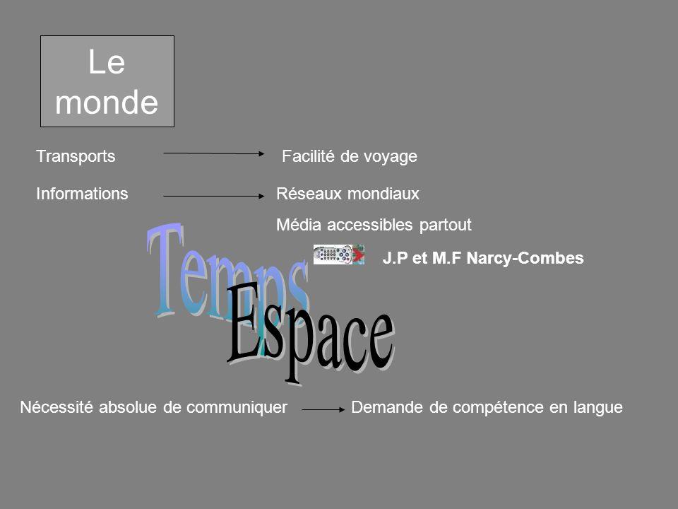 Nécessité de se former.Un exemple institutionnel: IUT « A » Toulouse 3 2/3 2ème temps : 26 Sept.