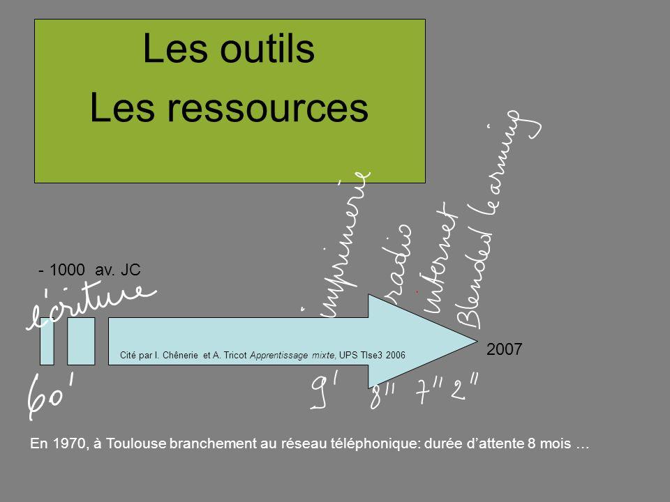 - 1000 av. JC 2007 En 1970, à Toulouse branchement au réseau téléphonique: durée dattente 8 mois … Les outils Les ressources Cité par I. Chênerie et A