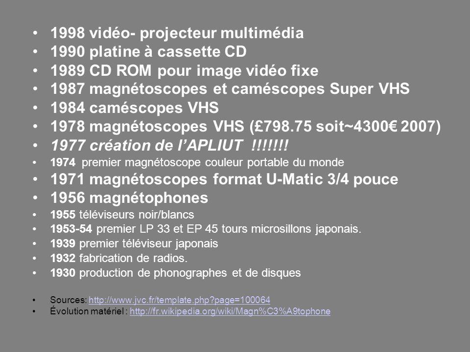 1998 vidéo- projecteur multimédia 1990 platine à cassette CD 1989 CD ROM pour image vidéo fixe 1987 magnétoscopes et caméscopes Super VHS 1984 camésco