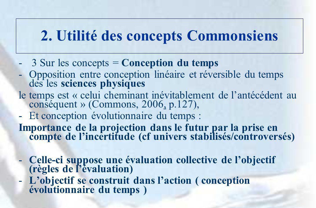 2. Utilité des concepts Commonsiens - 3 Sur les concepts = Conception du temps -Opposition entre conception linéaire et réversible du temps des les sc