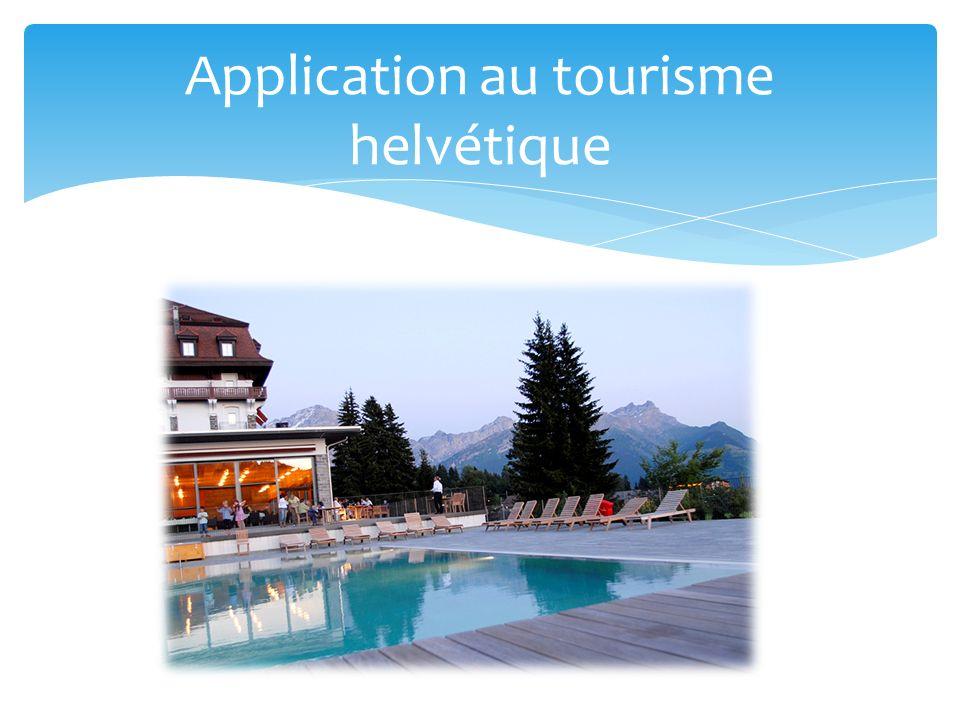Application au tourisme helvétique