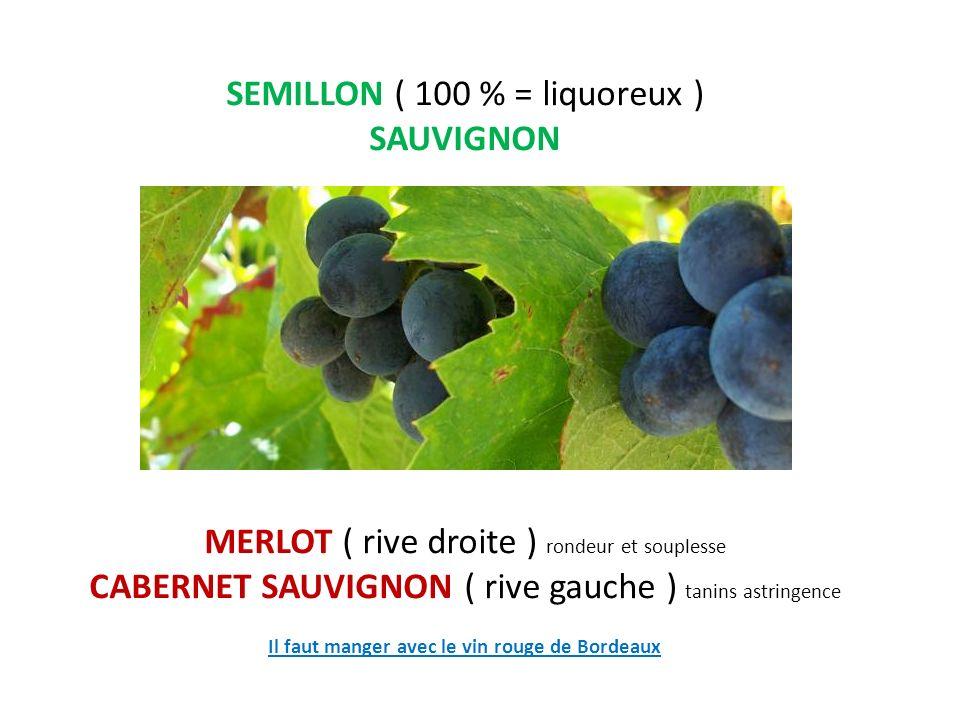 SEMILLON ( 100 % = liquoreux ) SAUVIGNON MERLOT ( rive droite ) rondeur et souplesse CABERNET SAUVIGNON ( rive gauche ) tanins astringence Il faut man