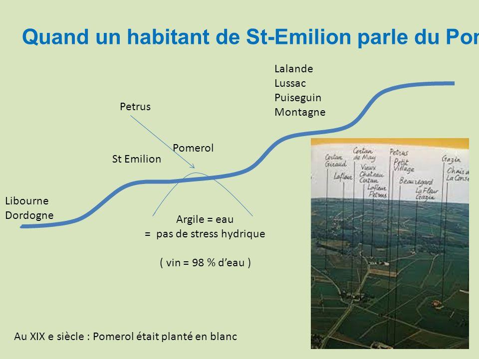 Libourne Dordogne Pomerol Lalande Lussac Puiseguin Montagne St Emilion Argile = eau = pas de stress hydrique ( vin = 98 % deau ) Petrus Au XIX e siècl