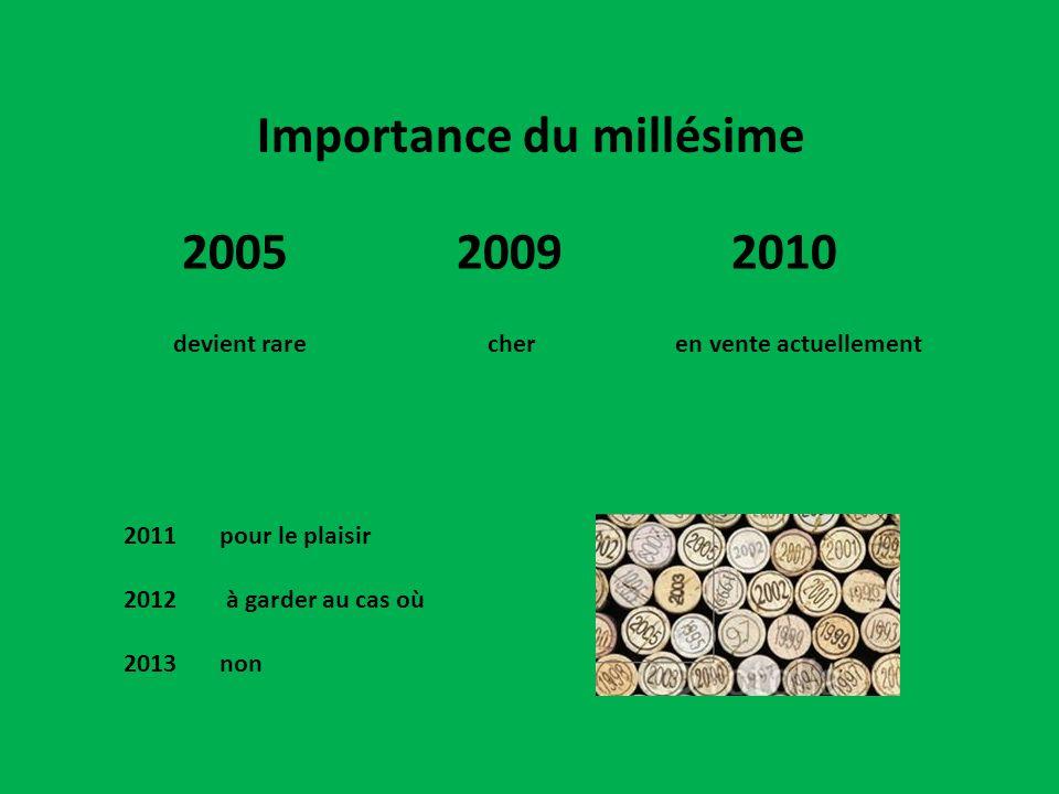 2005 2009 2010 Importance du millésime devient rare cher en vente actuellement 2011 pour le plaisir 2012 à garder au cas où 2013 non
