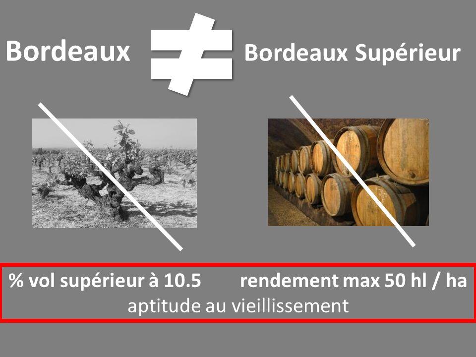 Bordeaux Bordeaux Supérieur % vol supérieur à 10.5 rendement max 50 hl / ha aptitude au vieillissement