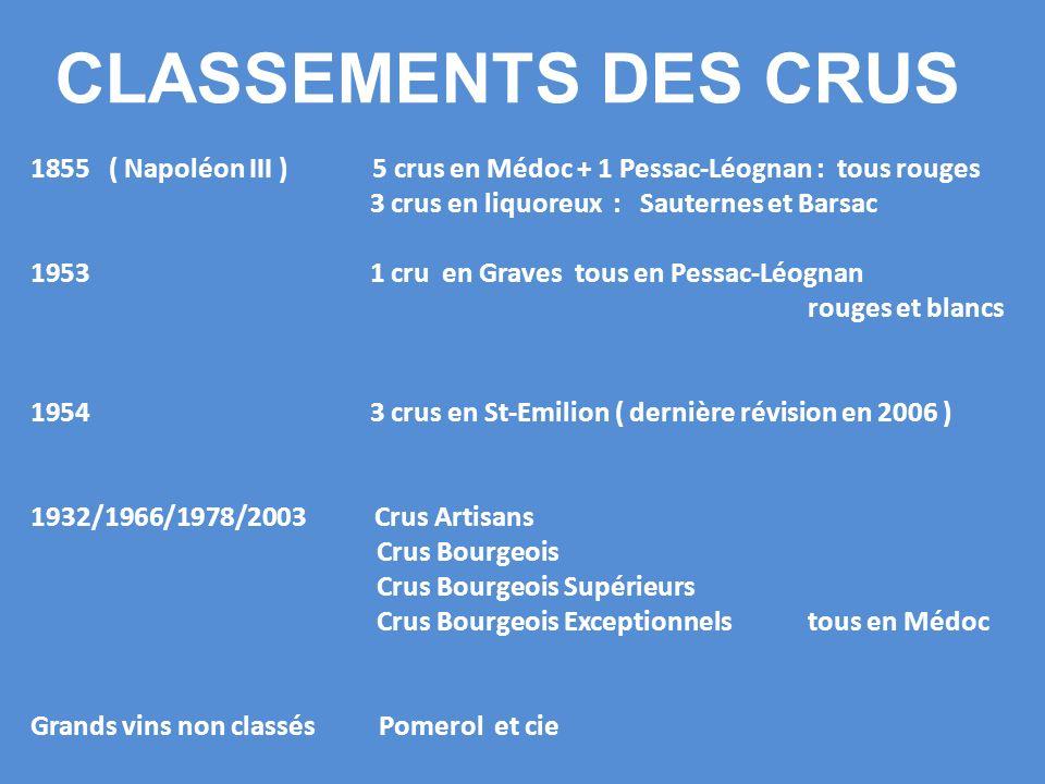 CLASSEMENTS DES CRUS 1855 ( Napoléon III ) 5 crus en Médoc + 1 Pessac-Léognan : tous rouges 3 crus en liquoreux : Sauternes et Barsac 1953 1 cru en Gr