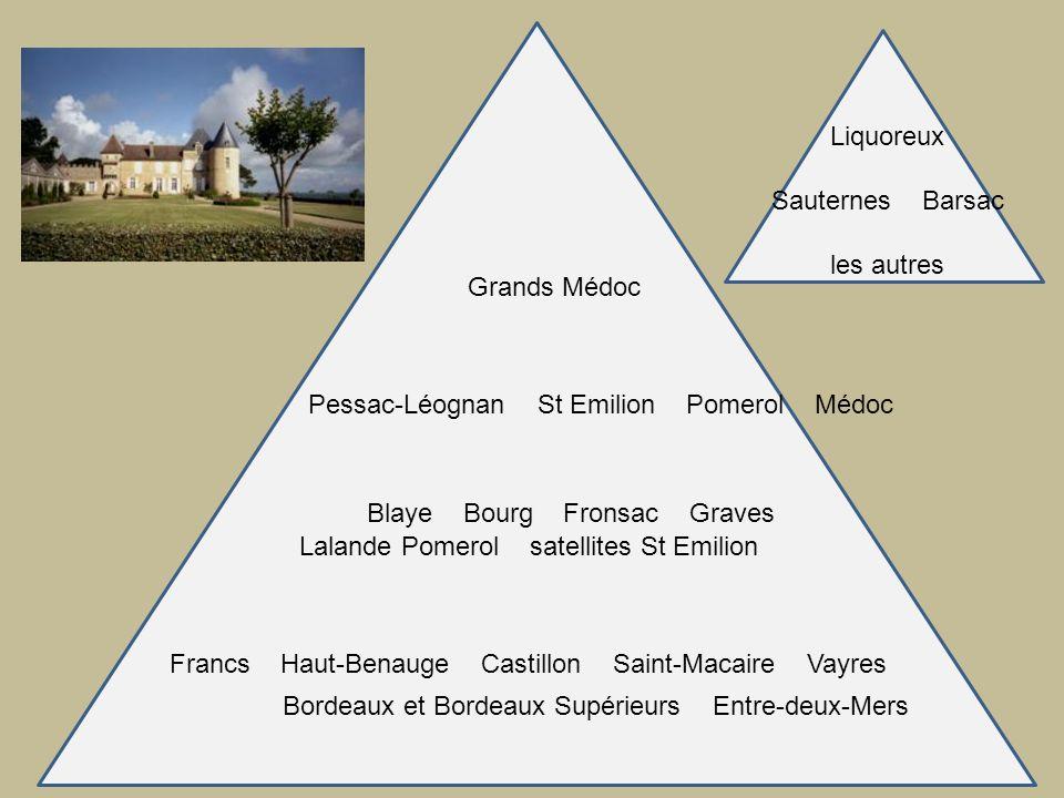 Bordeaux et Bordeaux Supérieurs Entre-deux-Mers Lalande Pomerol satellites St Emilion Pessac-Léognan St Emilion Pomerol Médoc Grands Médoc Liquoreux S