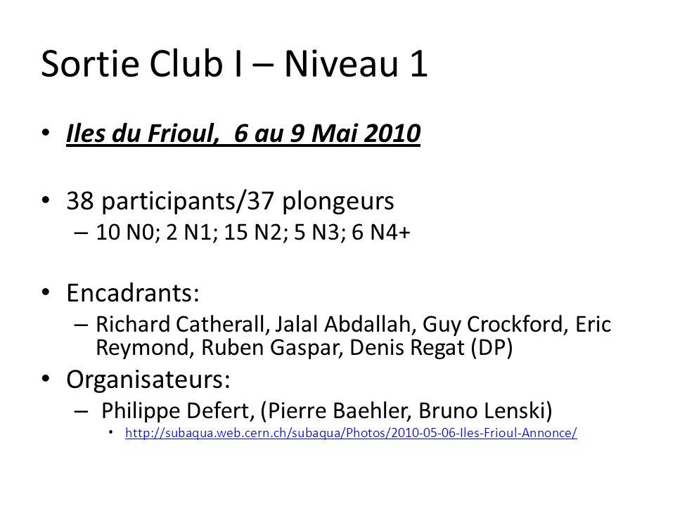 Sortie Club I – Niveau 1