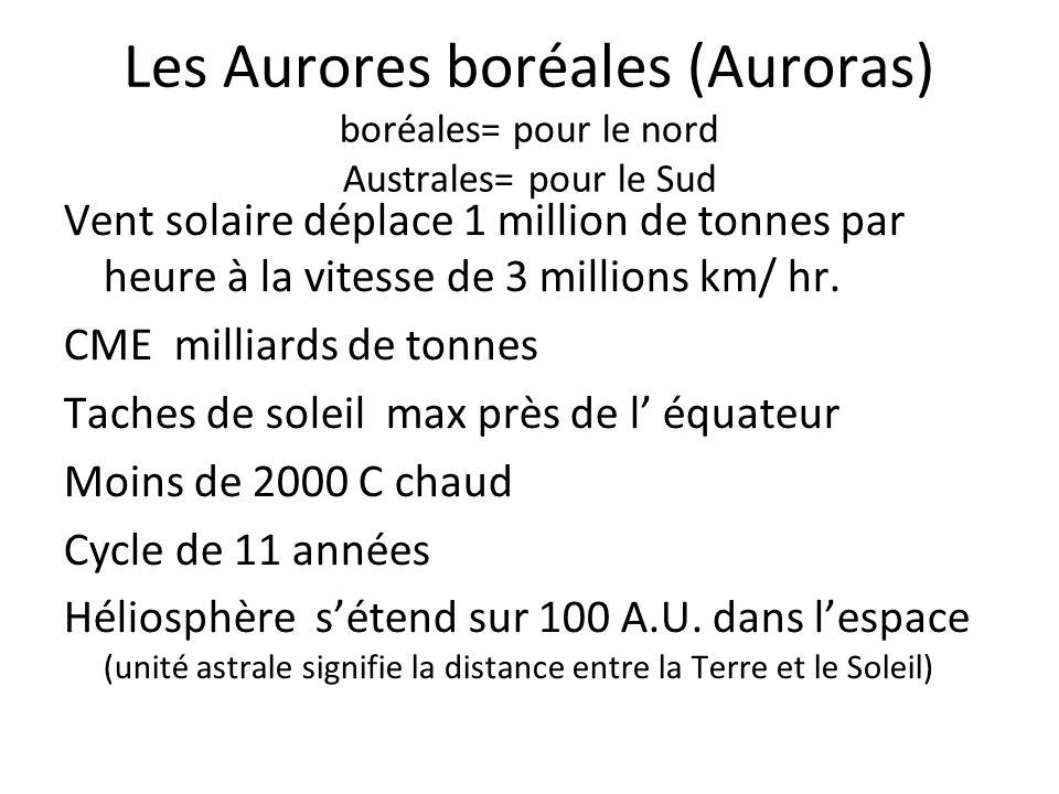 Les Aurores boréales (Auroras) boréales= pour le nord Australes= pour le Sud Vent solaire déplace 1 million de tonnes par heure à la vitesse de 3 mill