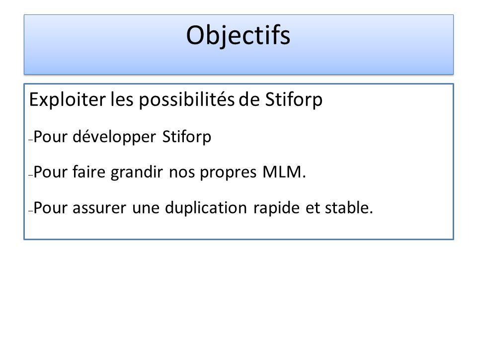 Objectifs Exploiter les possibilités de Stiforp – Pour développer Stiforp – Pour faire grandir nos propres MLM.