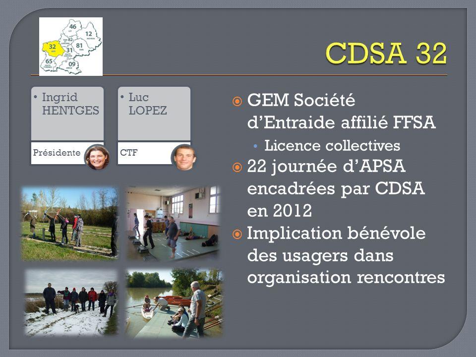 Ingrid HENTGES Présidente Luc LOPEZ CTF GEM Société dEntraide affilié FFSA Licence collectives 22 journée dAPSA encadrées par CDSA en 2012 Implication