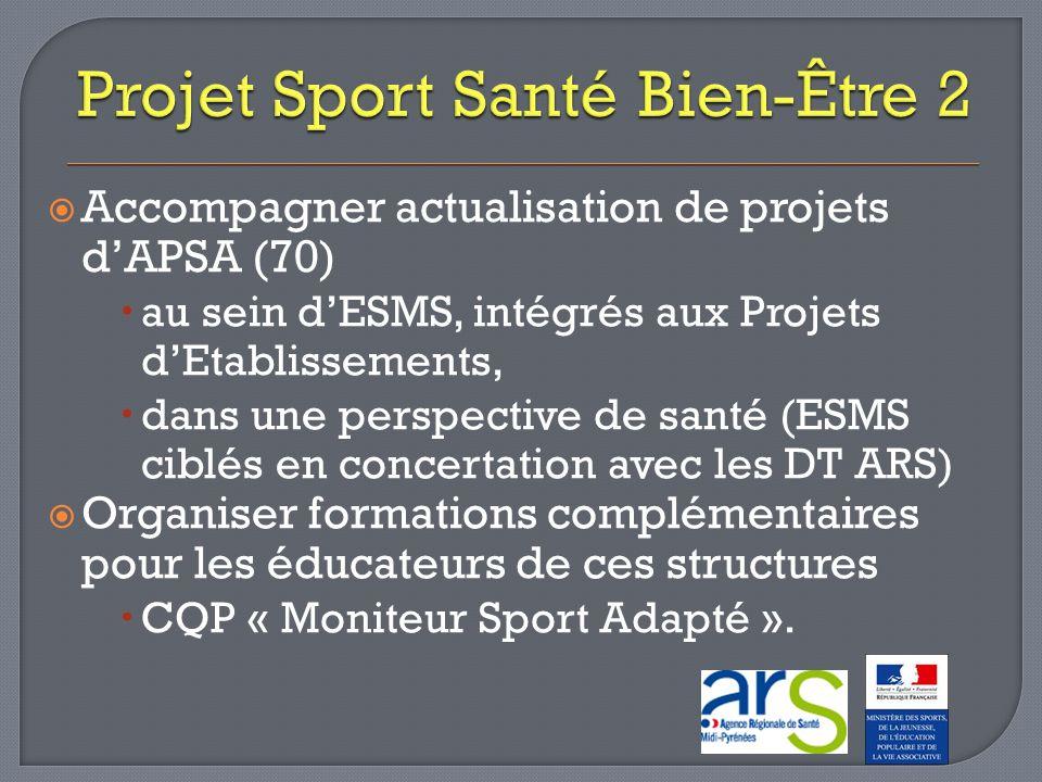 Accompagner actualisation de projets dAPSA (70) au sein dESMS, intégrés aux Projets dEtablissements, dans une perspective de santé (ESMS ciblés en con